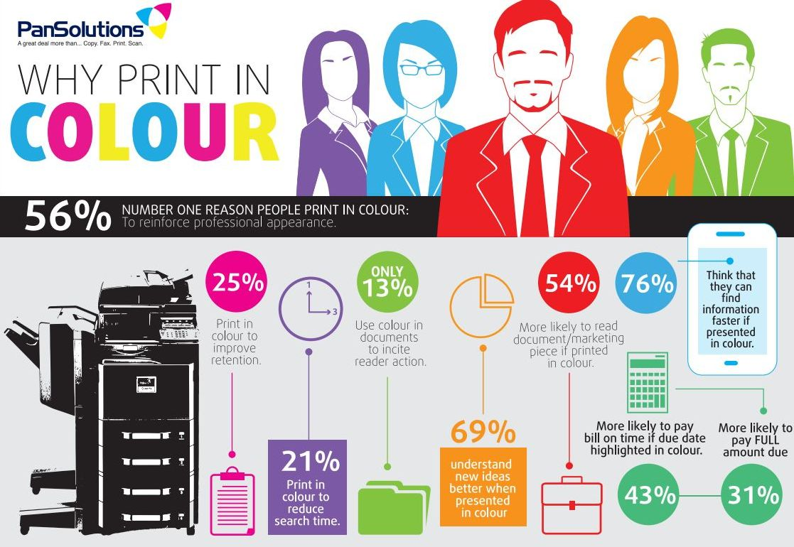 Why Print in Colour